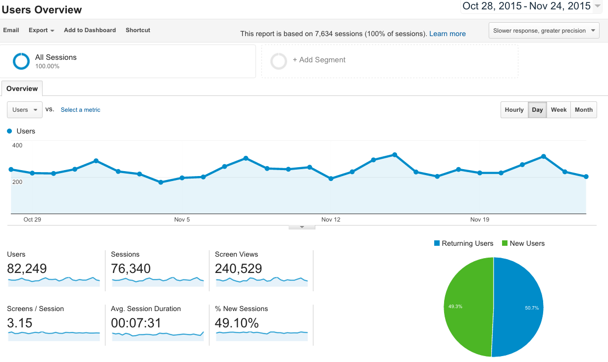 Apple tvOS Tracking in Google Analytics | Analytics Pros