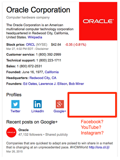 Google's Knowledge Graph uses structured data