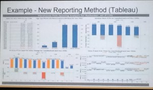 new reporting method using tableau