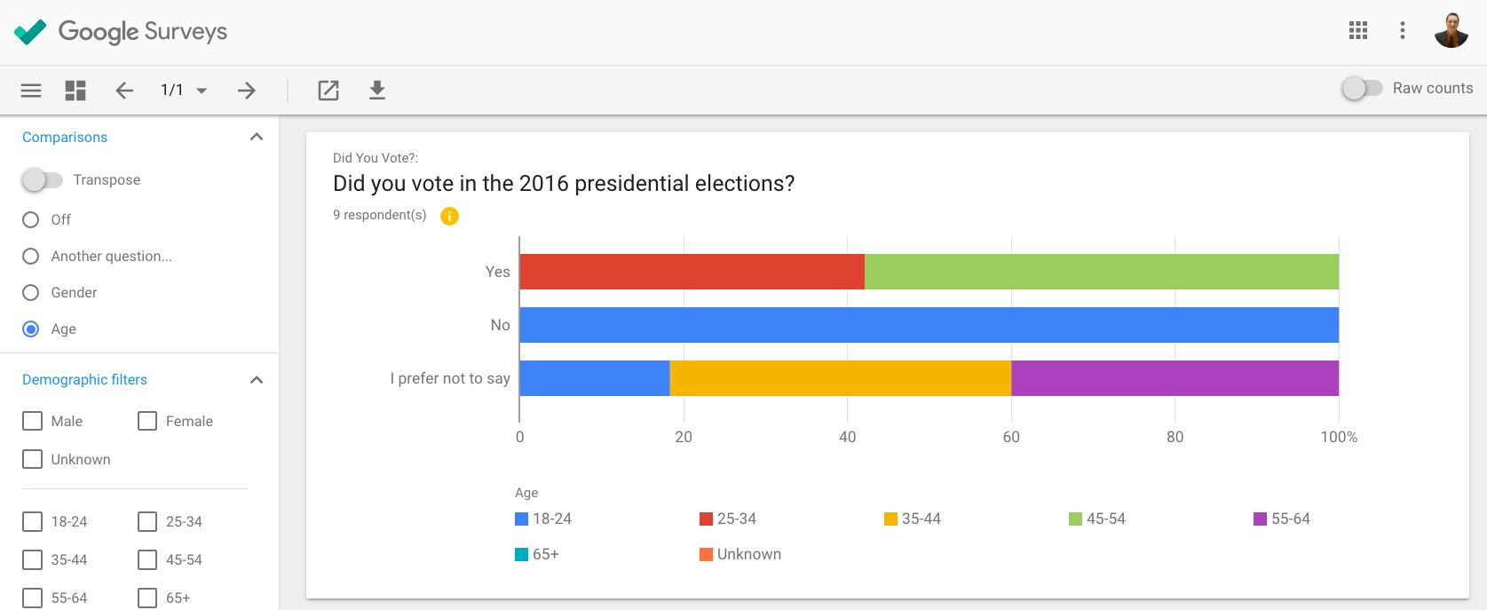 Google Surveys - Get Started Resources - Adswerve