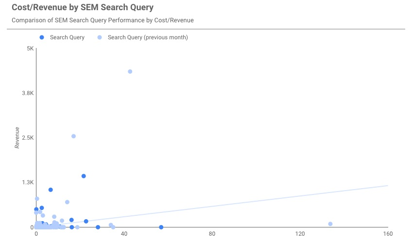 Analytics_Pros_-_Ecommerce_Demo_Account_Dashboard2