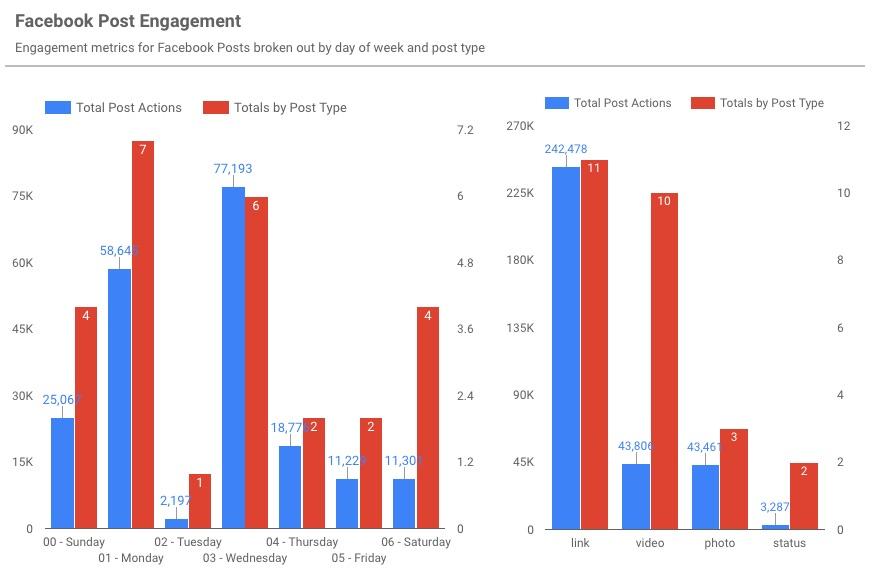 Analytics_Pros_-_Ecommerce_Demo_Account_Dashboard5