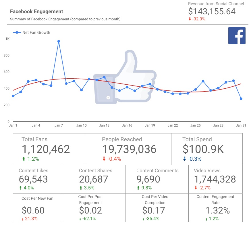 Analytics_Pros_-_Ecommerce_Demo_Account_Dashboard6