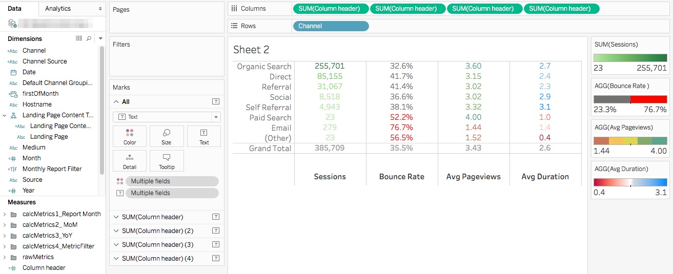 Updated Tableau Table with conditional formatting and colors applied.