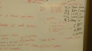 boccepros planning whiteboard
